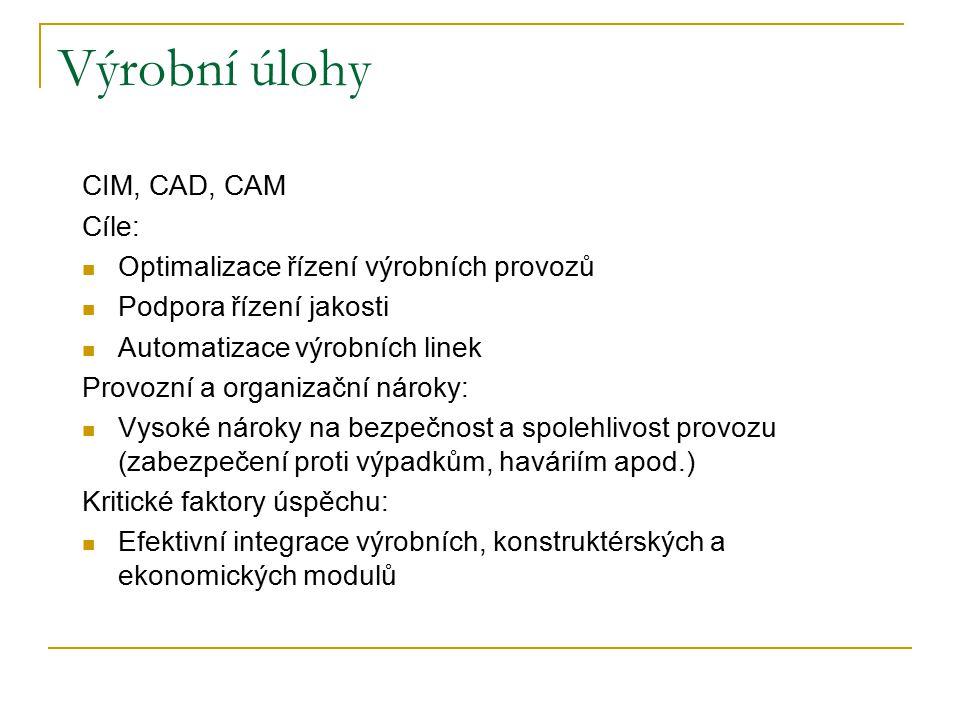 Výrobní úlohy CIM, CAD, CAM Cíle: Optimalizace řízení výrobních provozů Podpora řízení jakosti Automatizace výrobních linek Provozní a organizační nároky: Vysoké nároky na bezpečnost a spolehlivost provozu (zabezpečení proti výpadkům, haváriím apod.) Kritické faktory úspěchu: Efektivní integrace výrobních, konstruktérských a ekonomických modulů