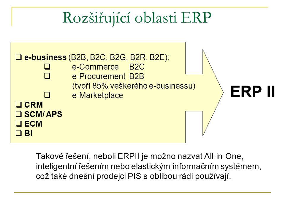 Rozšiřující oblasti ERP Takové řešení, neboli ERPII je možno nazvat All-in-One, inteligentní řešením nebo elastickým informačním systémem, což také dnešní prodejci PIS s oblibou rádi používají.