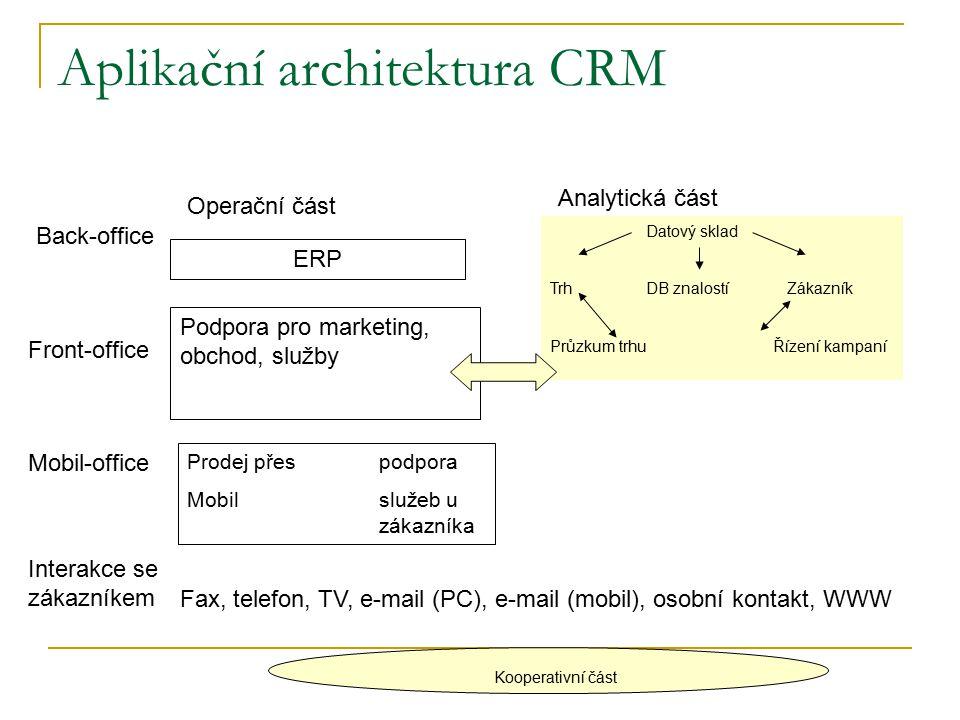 Aplikační architektura CRM Datový sklad TrhDB znalostí Zákazník Průzkum trhu Řízení kampaní Analytická část Operační část ERP Podpora pro marketing, obchod, služby Prodej přes podpora Mobilslužeb u zákazníka Fax, telefon, TV, e-mail (PC), e-mail (mobil), osobní kontakt, WWW Kooperativní část Back-office Front-office Mobil-office Interakce se zákazníkem