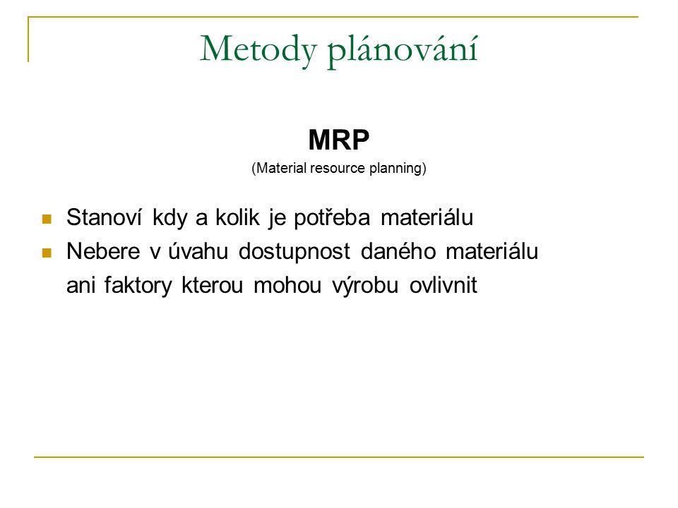 Metody plánování MRP (Material resource planning) Stanoví kdy a kolik je potřeba materiálu Nebere v úvahu dostupnost daného materiálu ani faktory kter