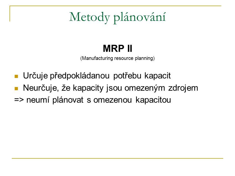 Metody plánování MRP II (Manufacturing resource planning) Určuje předpokládanou potřebu kapacit Neurčuje, že kapacity jsou omezeným zdrojem => neumí plánovat s omezenou kapacitou