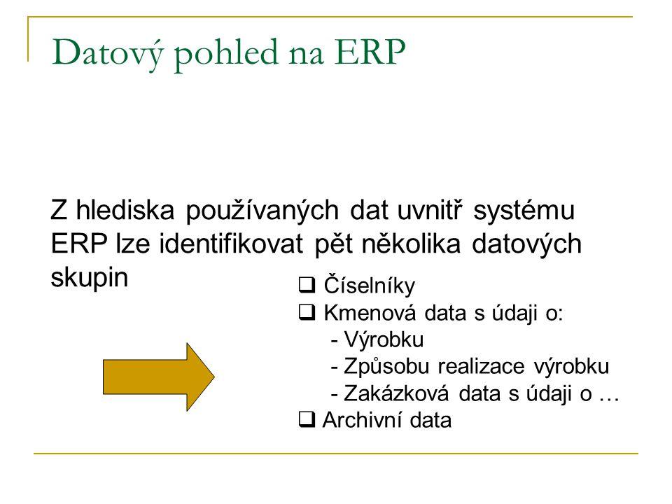 Datový pohled na ERP Z hlediska používaných dat uvnitř systému ERP lze identifikovat pět několika datových skupin  Číselníky  Kmenová data s údaji o: - Výrobku - Způsobu realizace výrobku - Zakázková data s údaji o …  Archivní data