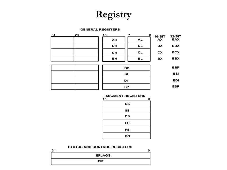 Příznaky - registr EFLAGS