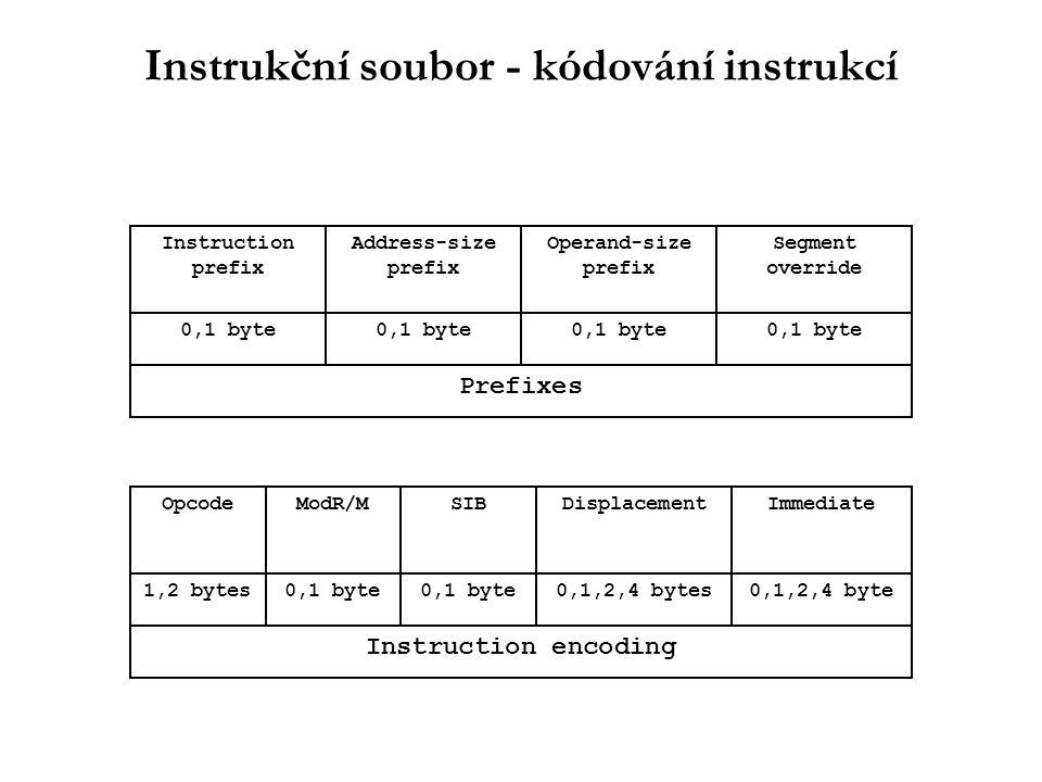 Instrukční soubor - kódování instrukcí Instruction prefix Address-size prefix Operand-size prefix Segment override 0,1 byte Prefixes OpcodeModR/MSIBDisplacementImmediate 1,2 bytes0,1 byte 0,1,2,4 bytes0,1,2,4 byte Instruction encoding