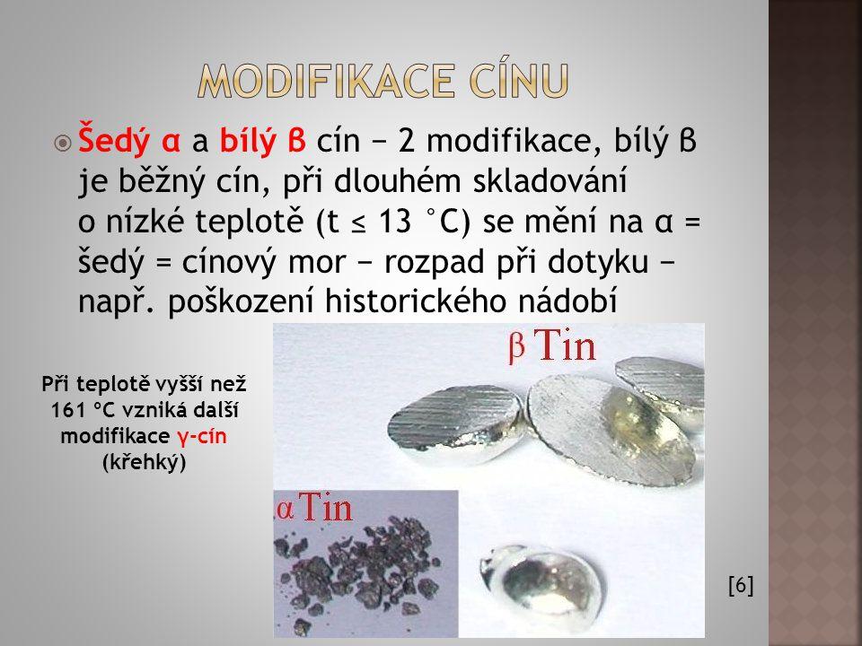  FLEMR, V.; DUŠEK, B.: Chemie I pro gymnázia.Praha : SPN 2001.