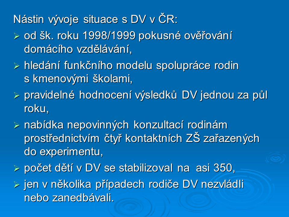 Školský zákon č.561/2004 Sb.