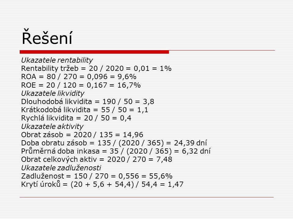 Řešení Ukazatele rentability Rentability tržeb = 20 / 2020 = 0,01 = 1% ROA = 80 / 270 = 0,096 = 9,6% ROE = 20 / 120 = 0,167 = 16,7% Ukazatele likvidity Dlouhodobá likvidita = 190 / 50 = 3,8 Krátkodobá likvidita = 55 / 50 = 1,1 Rychlá likvidita = 20 / 50 = 0,4 Ukazatele aktivity Obrat zásob = 2020 / 135 = 14,96 Doba obratu zásob = 135 / (2020 / 365) = 24,39 dní Průměrná doba inkasa = 35 / (2020 / 365) = 6,32 dní Obrat celkových aktiv = 2020 / 270 = 7,48 Ukazatele zadluženosti Zadluženost = 150 / 270 = 0,556 = 55,6% Krytí úroků = (20 + 5,6 + 54,4) / 54,4 = 1,47