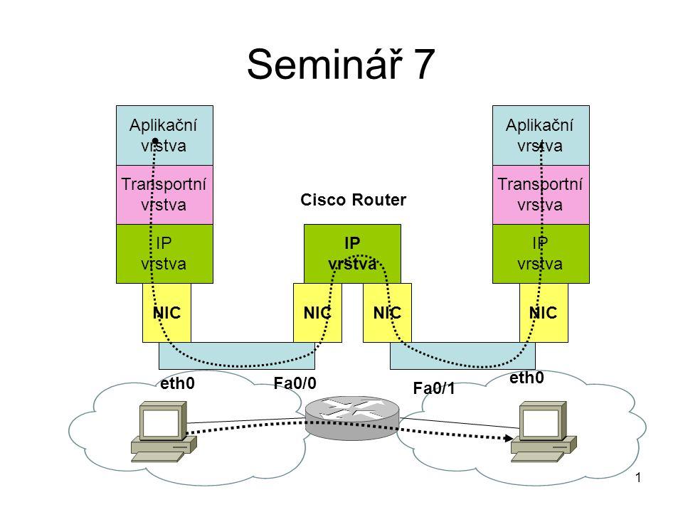 1 Seminář 7 Aplikační vrstva Transportní vrstva IP vrstva NIC Aplikační vrstva Transportní vrstva IP vrstva NIC IP vrstva NIC eth0 Fa0/0 Fa0/1 Cisco Router