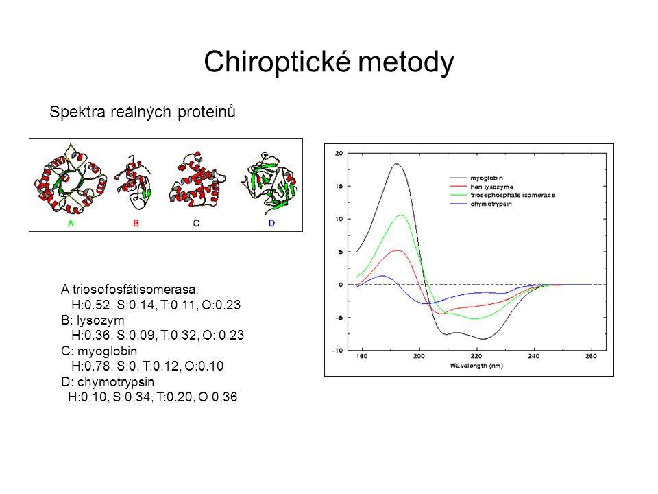 Chiroptické metody Spektra reálných proteinů A triosofosfátisomerasa: H:0.52, S:0.14, T:0.11, O:0.23 B: lysozym H:0.36, S:0.09, T:0.32, O: 0.23 C: myo