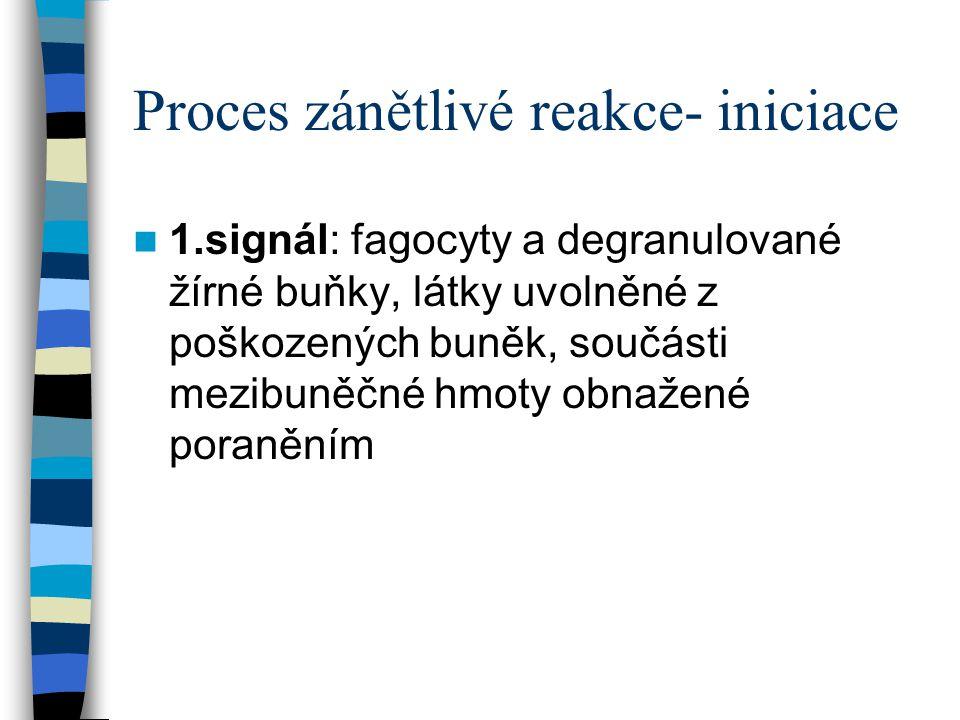Proces zánětlivé reakce- iniciace 1.signál: fagocyty a degranulované žírné buňky, látky uvolněné z poškozených buněk, součásti mezibuněčné hmoty obnaž