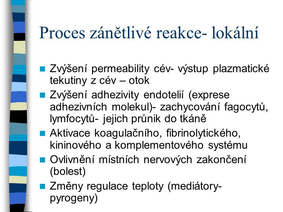 Proces zánětlivé reakce- lokální Zvýšení permeability cév- výstup plazmatické tekutiny z cév – otok Zvýšení adhezivity endotelií (exprese adhezivních