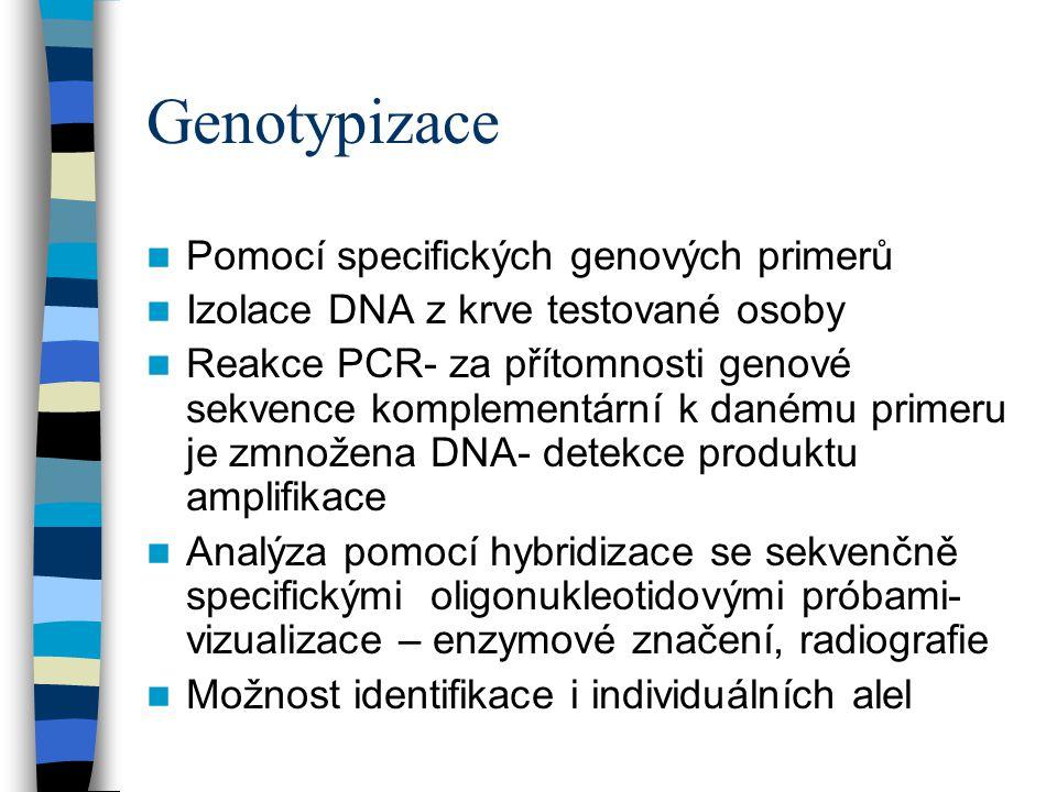 Genotypizace Pomocí specifických genových primerů Izolace DNA z krve testované osoby Reakce PCR- za přítomnosti genové sekvence komplementární k daném