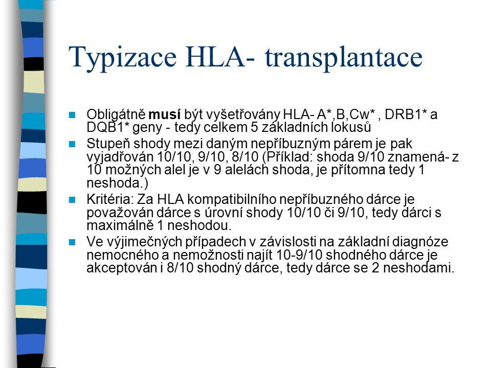 Typizace HLA- transplantace Obligátně musí být vyšetřovány HLA- A*,B,Cw*, DRB1* a DQB1* geny - tedy celkem 5 základních lokusů Stupeň shody mezi daným