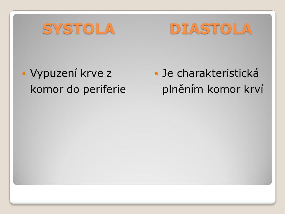 SYSTOLA Vypuzení krve z komor do periferieDIASTOLA Je charakteristická plněním komor krví