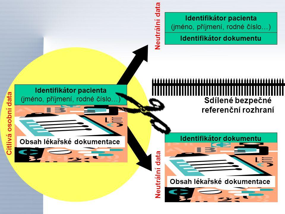 Neutrální data Identifikátor dokumentu Identifikátor pacienta (jméno, příjmení, rodné číslo…) Identifikátor dokumentu Obsah lékařské dokumentace Citlivá osobní data Obsah lékařské dokumentace Identifikátor pacienta (jméno, příjmení, rodné číslo…) Sdílené bezpečné referenční rozhraní Neutrální data