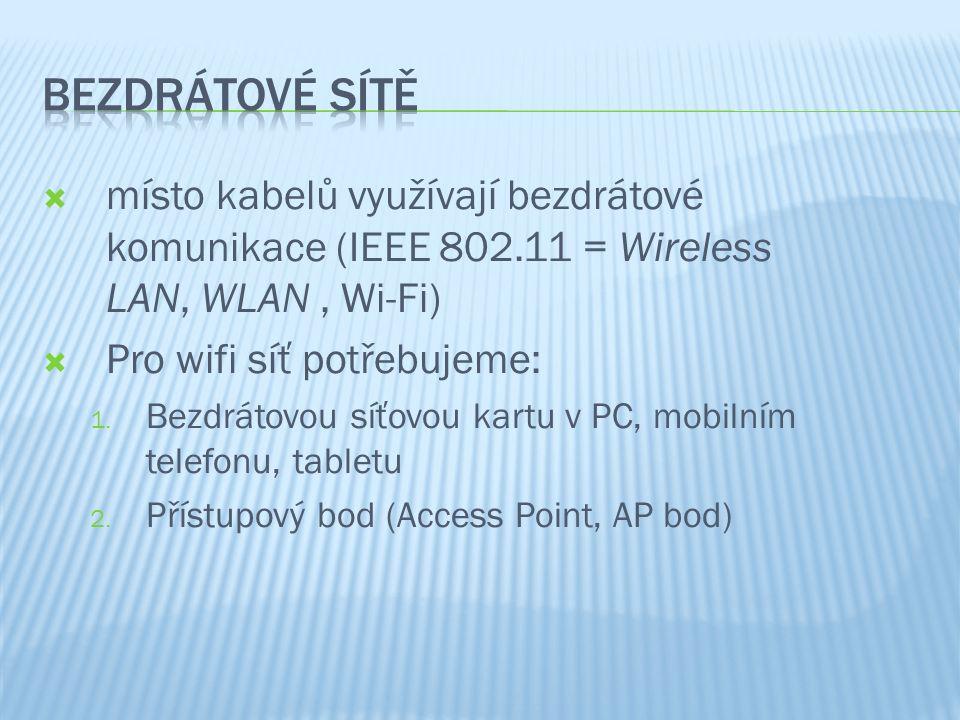  místo kabelů využívají bezdrátové komunikace (IEEE 802.11 = Wireless LAN, WLAN, Wi-Fi)  Pro wifi síť potřebujeme: 1. Bezdrátovou síťovou kartu v PC