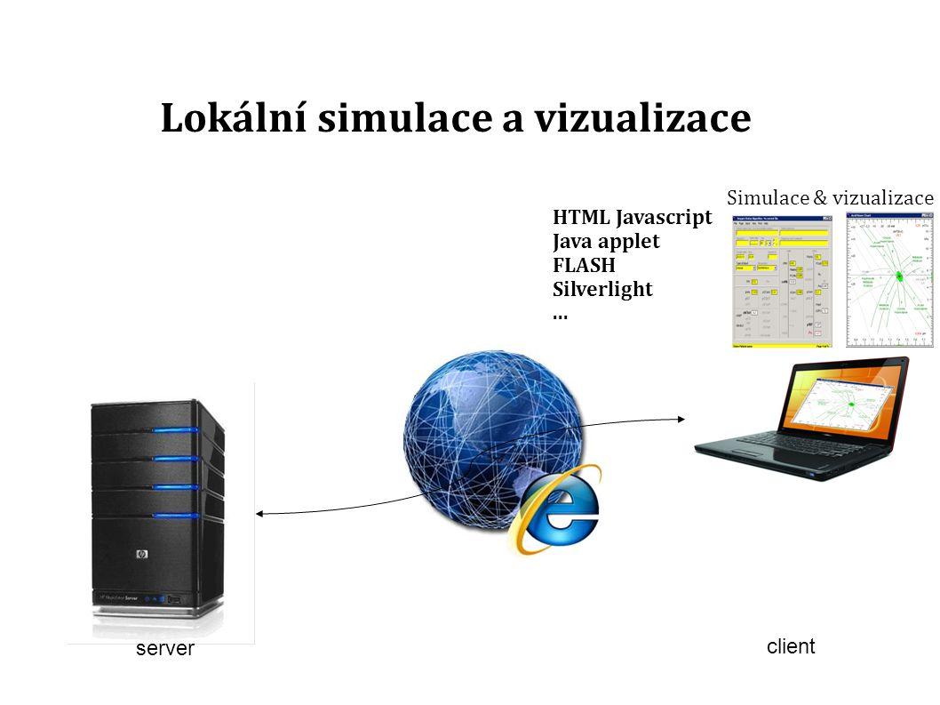 client Lokální simulace a vizualizace Simulace & vizualizace server HTML Javascript Java applet FLASH Silverlight...