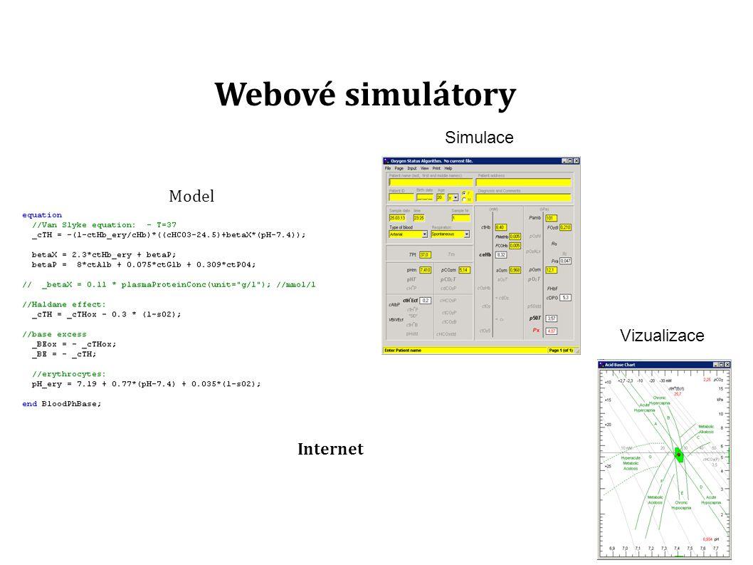 client Hybridní architektura vizualizace server simulace HTML Javascript Java applet FLASH Silverlight...