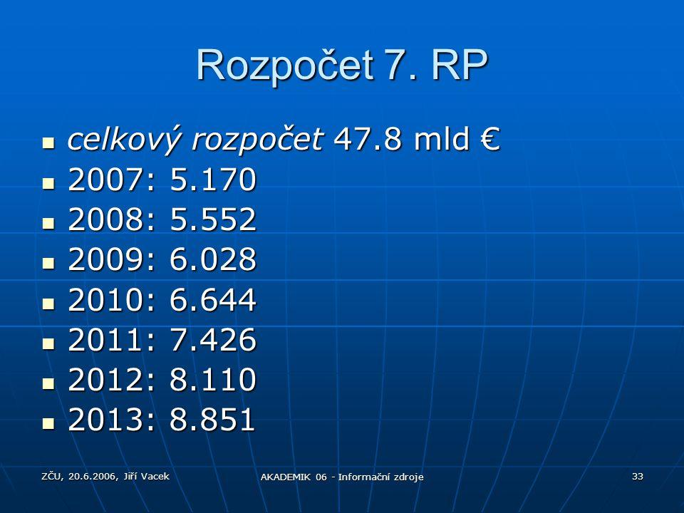 ZČU, 20.6.2006, Jiří Vacek AKADEMIK 06 - Informační zdroje 33 Rozpočet 7. RP celkový rozpočet 47.8 mld € celkový rozpočet 47.8 mld € 2007: 5.170 2007: