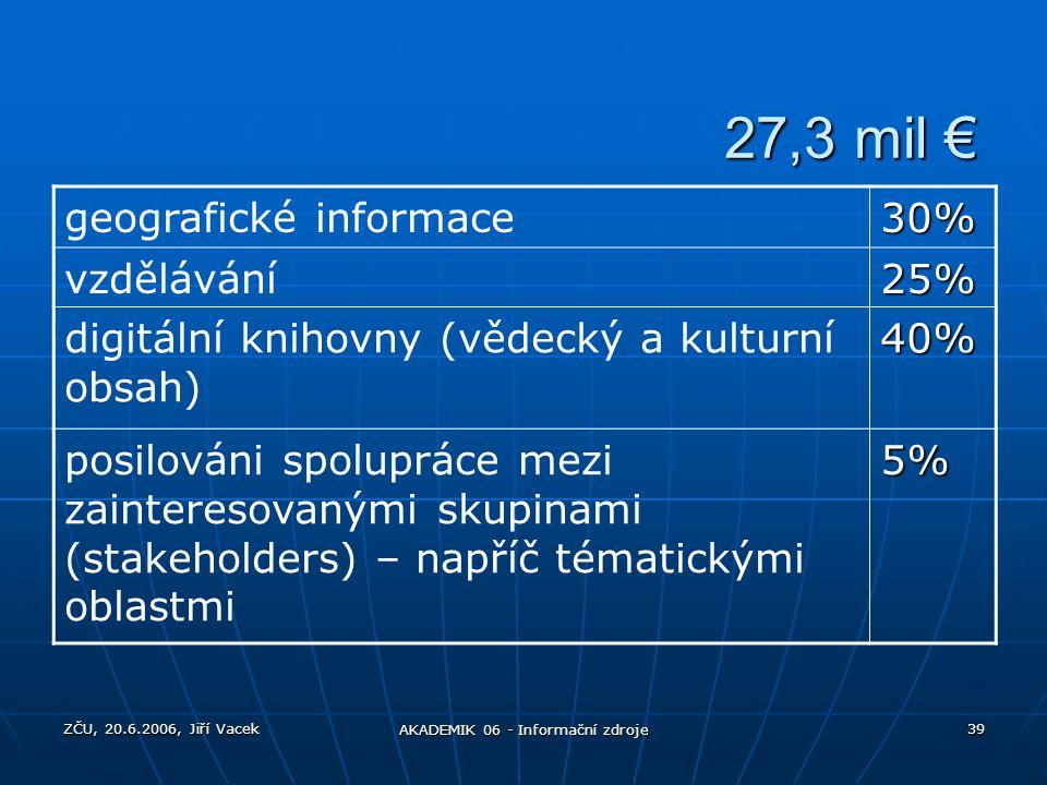ZČU, 20.6.2006, Jiří Vacek AKADEMIK 06 - Informační zdroje 39 27,3 mil € geografické informace30% vzdělávání25% digitální knihovny (vědecký a kulturní