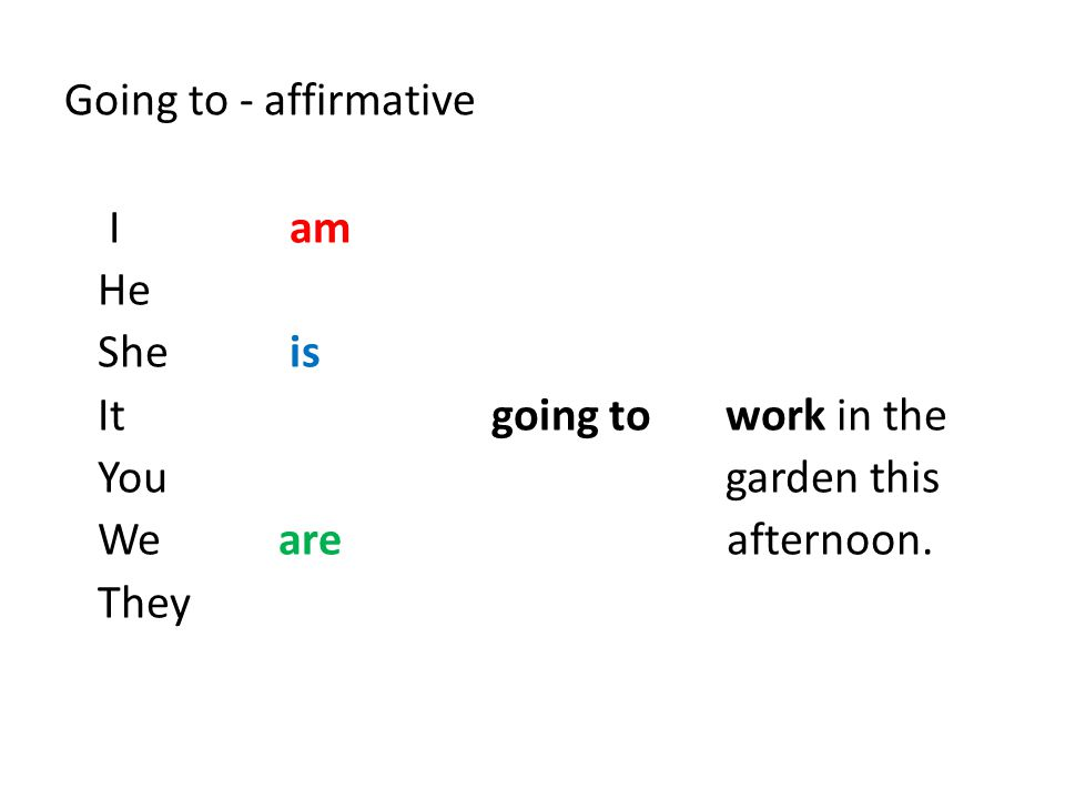 Going to - affirmative I am He She is Itgoing to work in the You garden this Weare afternoon. They