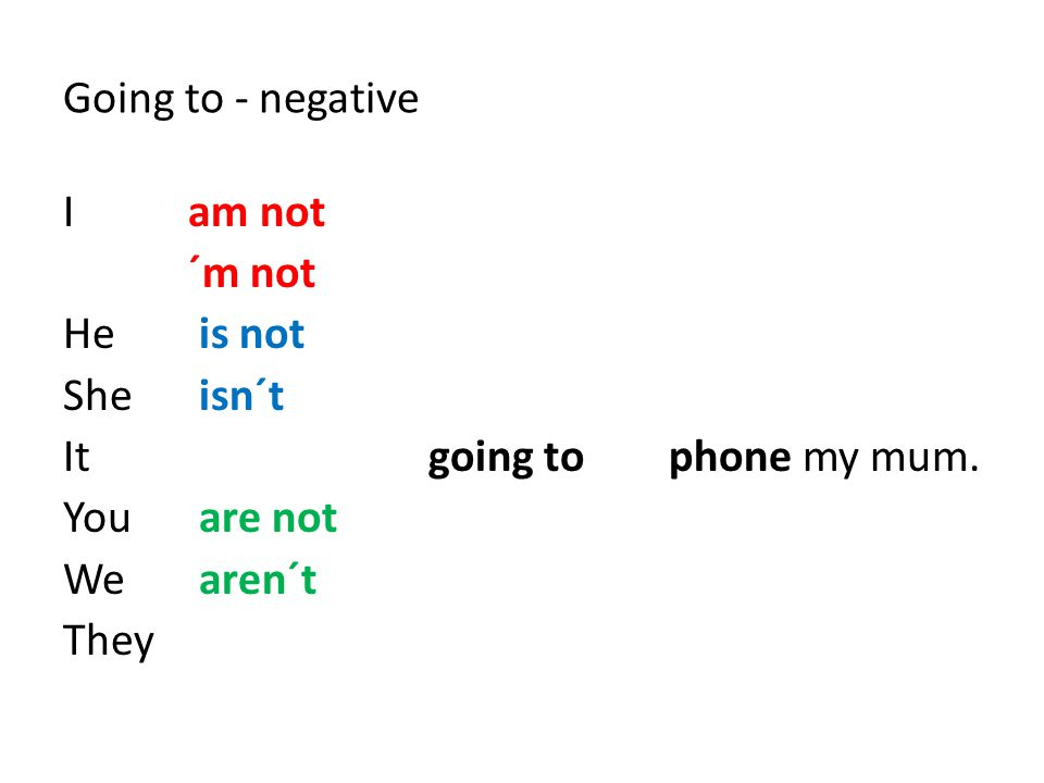 Going to - negative I am not ´m not He is not She isn´t It going to phone my mum. You are not We aren´t They