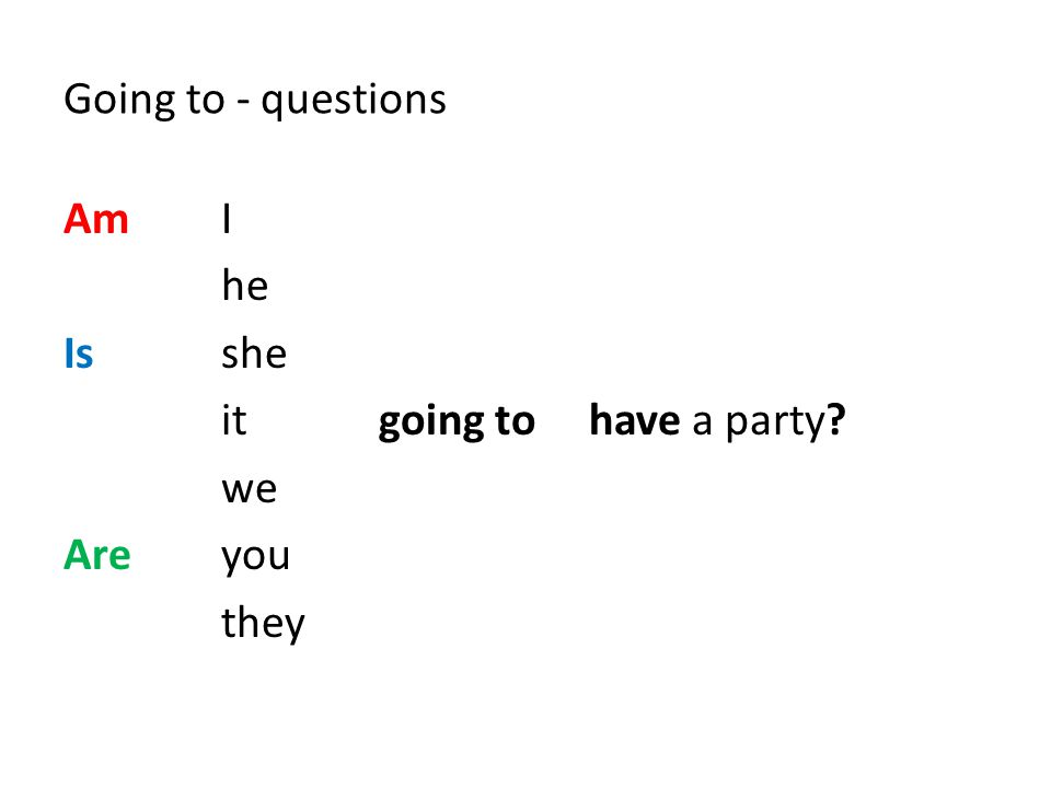 Going to - questions Am I he Is she itgoing tohave a party? we Are you they