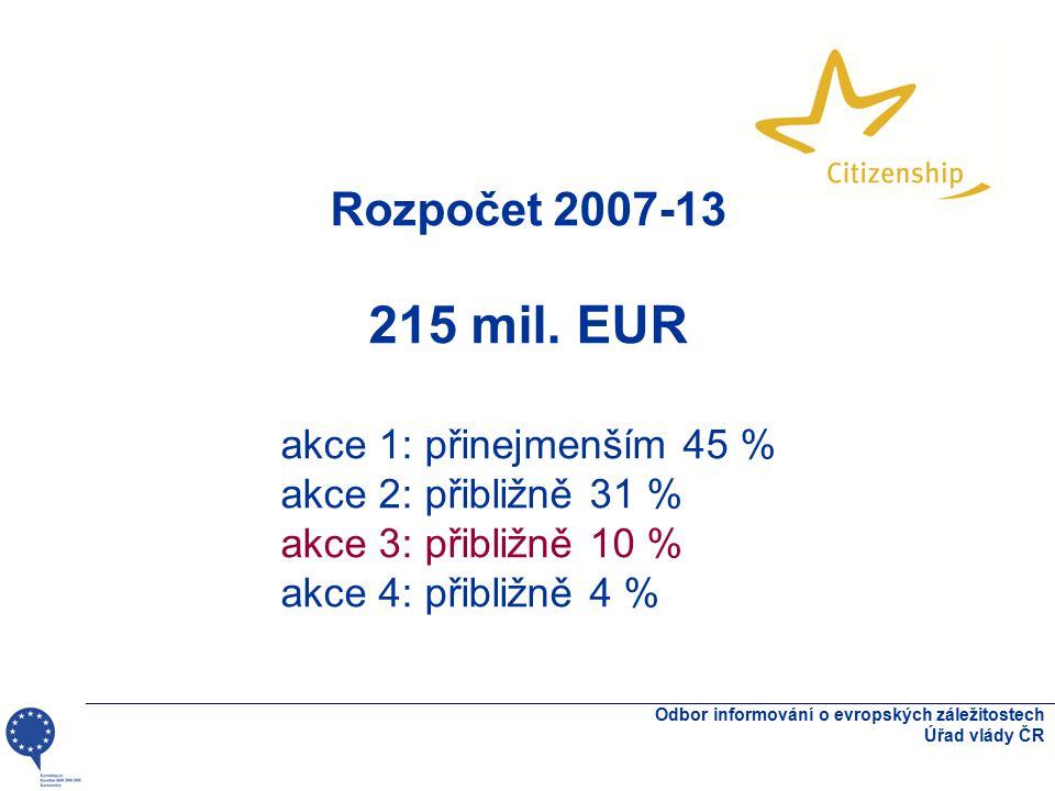 Odbor informování o evropských záležitostech Úřad vlády ČR Rozpočet 2007-13 215 mil. EUR akce 1: přinejmenším 45 % akce 2: přibližně 31 % akce 3: přib