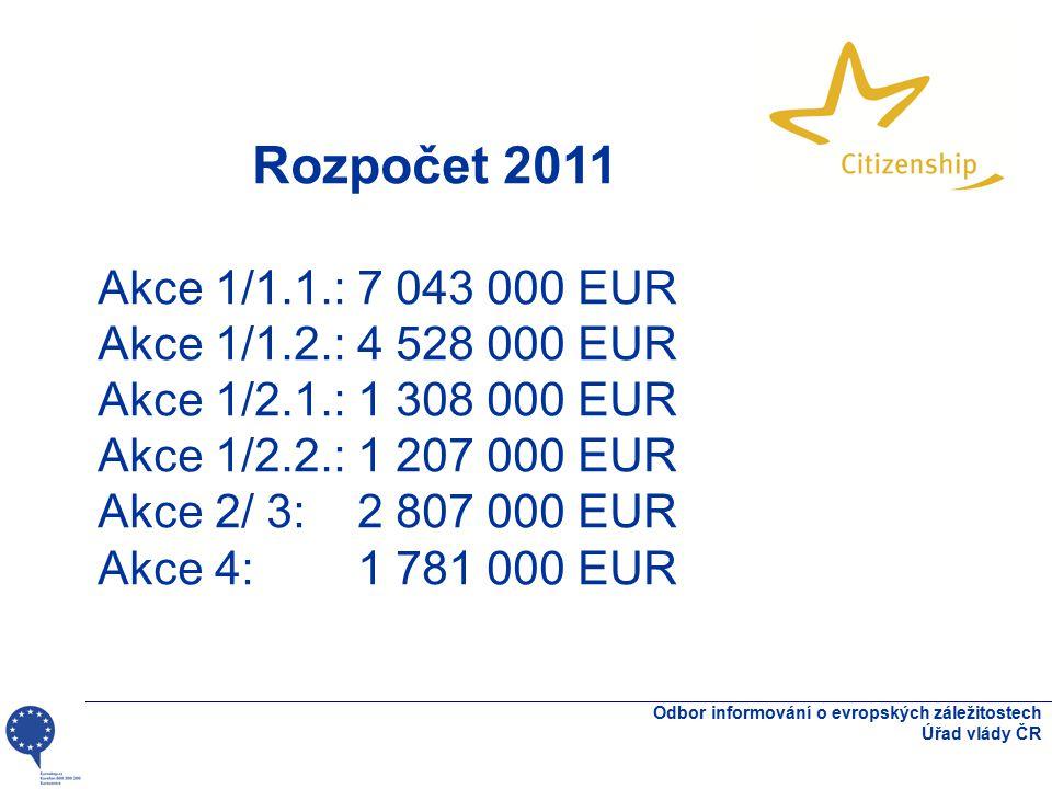 Odbor informování o evropských záležitostech Úřad vlády ČR Rozpočet 2011 Akce 1/1.1.: 7 043 000 EUR Akce 1/1.2.: 4 528 000 EUR Akce 1/2.1.: 1 308 000