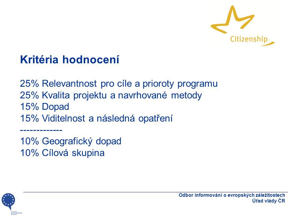 Odbor informování o evropských záležitostech Úřad vlády ČR Kritéria hodnocení 25% Relevantnost pro cíle a prioroty programu 25% Kvalita projektu a navrhované metody 15% Dopad 15% Viditelnost a následná opatření ------------- 10% Geografický dopad 10% Cílová skupina