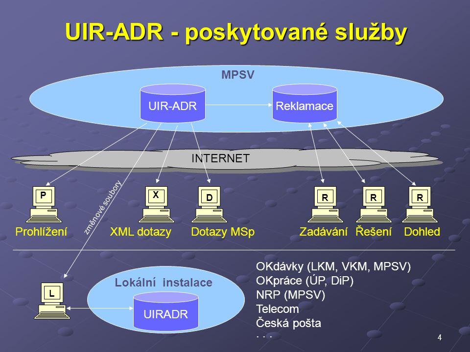 4 UIR-ADR - poskytované služby INTERNET MPSV UIR-ADR Reklamace Prohlížení P X XML dotazy R Zadávání R Řešení R Dohled D Dotazy MSp změnové soubory OKdávky (LKM, VKM, MPSV) OKpráce (ÚP, DiP) NRP (MPSV) Telecom Česká pošta · · · Lokální instalace UIRADR L