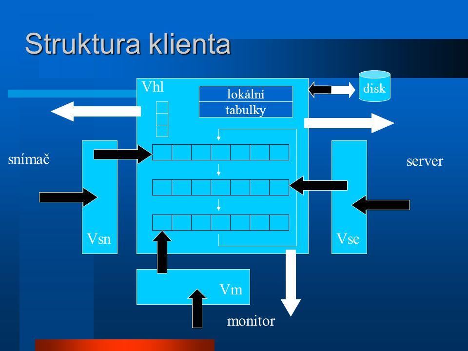 Struktura klienta snímač server monitor Vsn Vm Vse Vhl lokální tabulky disk