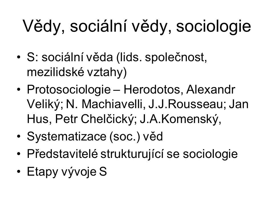Vědy, sociální vědy, sociologie S: sociální věda (lids.