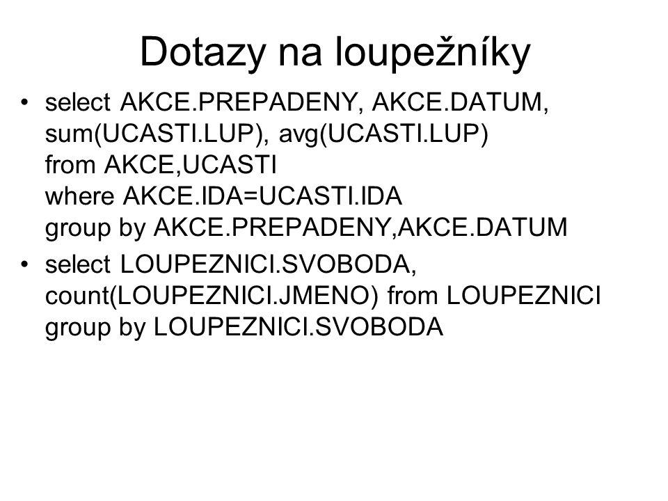 Dotazy na loupežníky select AKCE.PREPADENY, AKCE.DATUM, sum(UCASTI.LUP), avg(UCASTI.LUP) from AKCE,UCASTI where AKCE.IDA=UCASTI.IDA group by AKCE.PREPADENY,AKCE.DATUM select LOUPEZNICI.SVOBODA, count(LOUPEZNICI.JMENO) from LOUPEZNICI group by LOUPEZNICI.SVOBODA