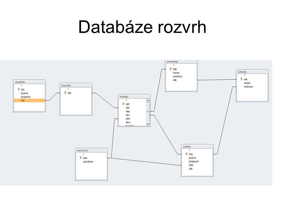 Databáze rozvrh