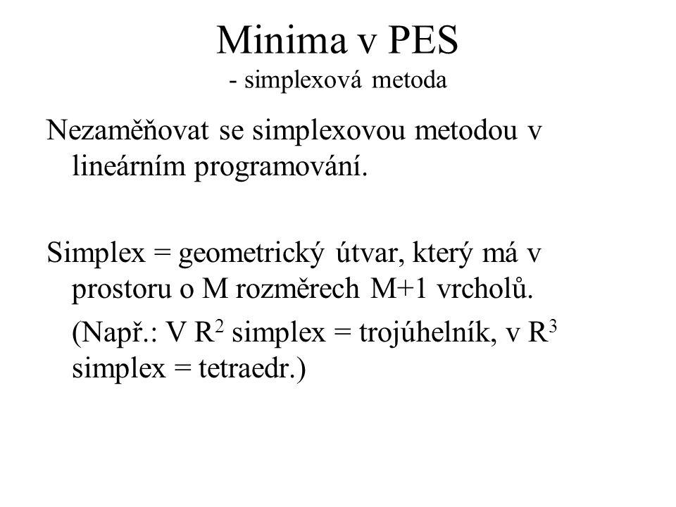 Minima v PES - simplexová metoda Nezaměňovat se simplexovou metodou v lineárním programování.