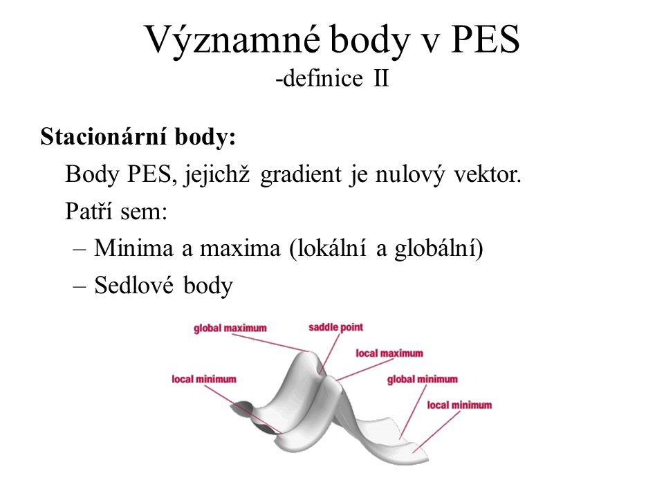 Významné body v PES -definice II Stacionární body: Body PES, jejichž gradient je nulový vektor.