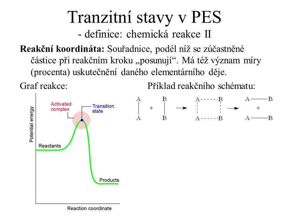 """Tranzitní stavy v PES - definice: chemická reakce II Reakční koordináta: Souřadnice, podél níž se zúčastněné částice při reakčním kroku """"posunují"""". Má"""