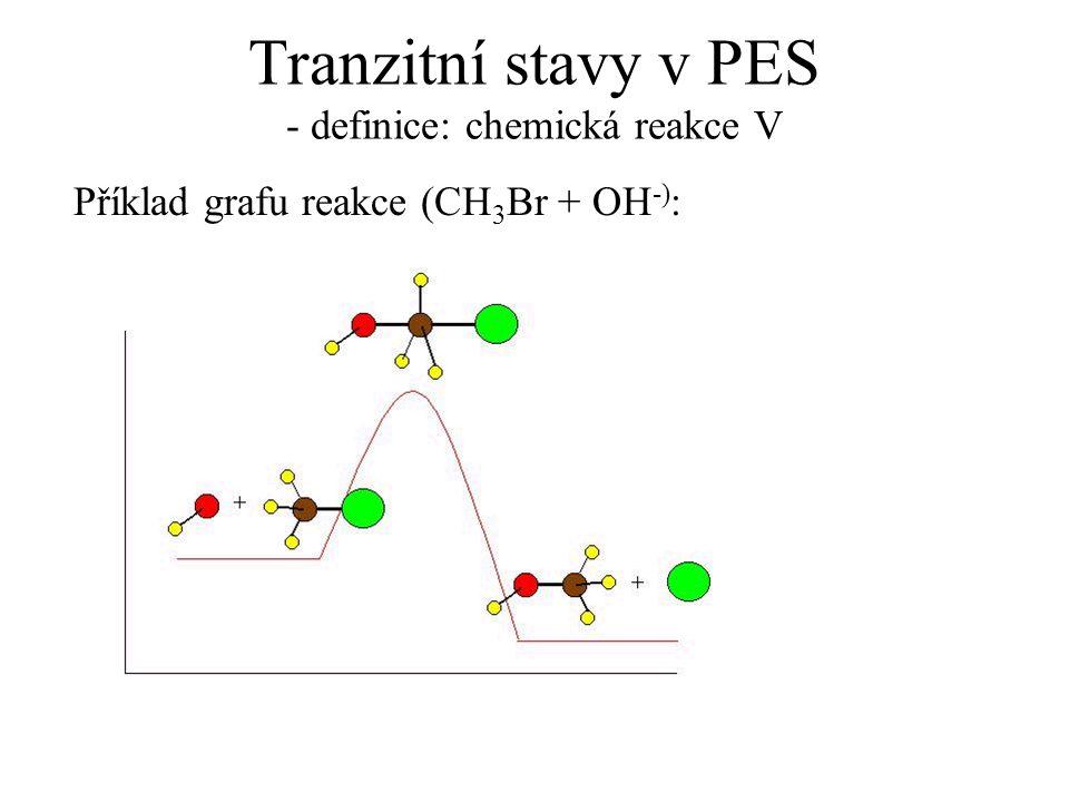 Tranzitní stavy v PES - definice: chemická reakce V Příklad grafu reakce (CH 3 Br + OH -) :