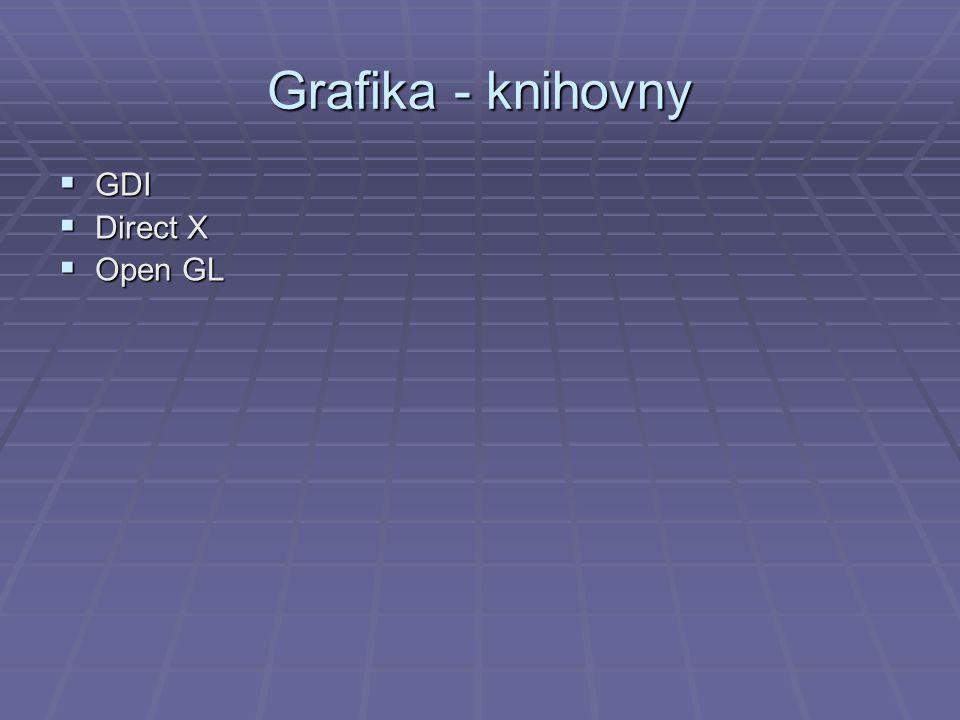 Grafika - knihovny  GDI  Direct X  Open GL
