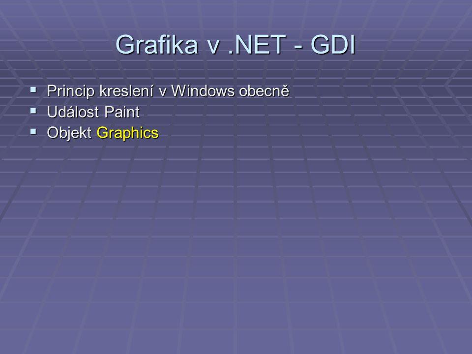 Grafika v.NET - GDI  Princip kreslení v Windows obecně  Událost Paint  Objekt Graphics