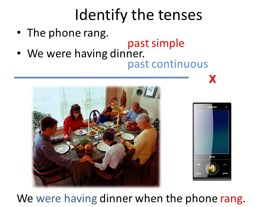 Identify the tenses The phone rang.past simple We were having dinner.