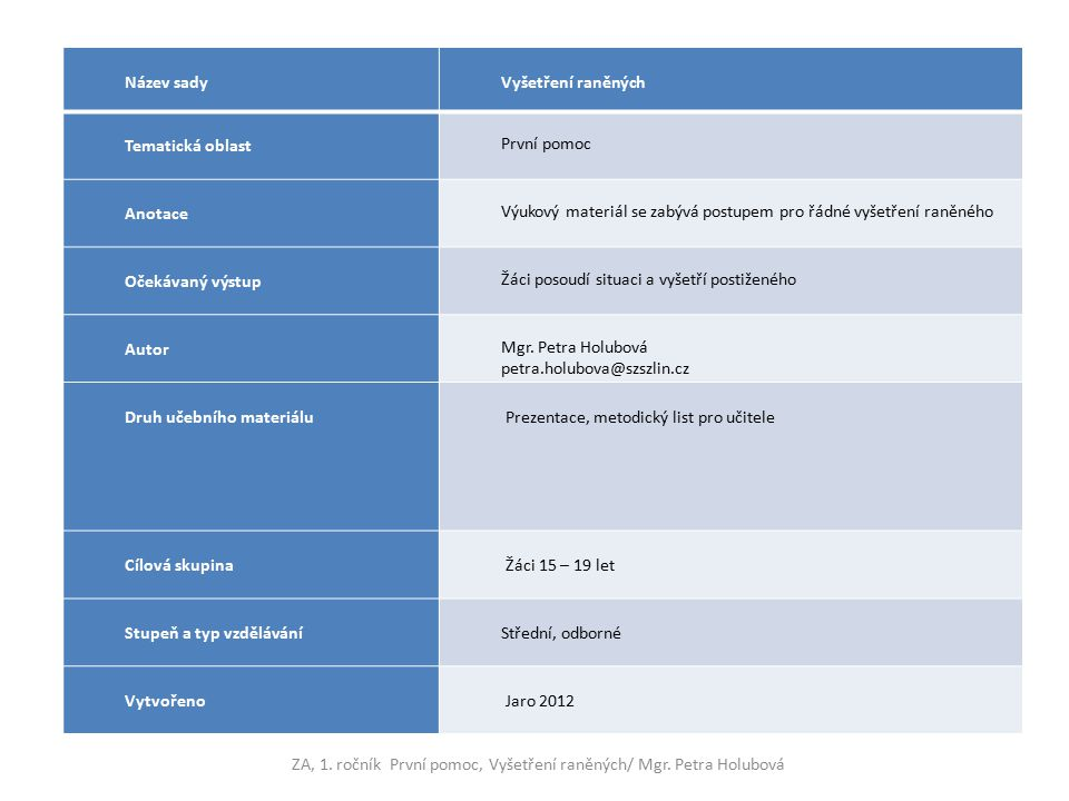Název sadyVyšetření raněných Tematická oblast První pomoc Anotace Výukový materiál se zabývá postupem pro řádné vyšetření raněného Očekávaný výstup Žá