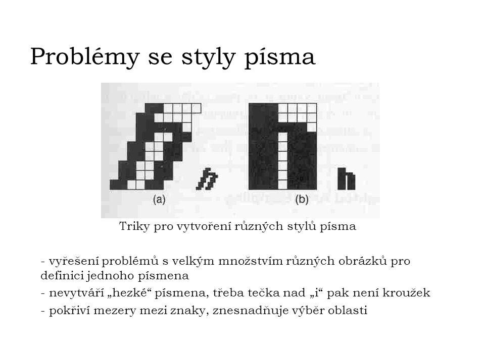 Problémy se styly písma Triky pro vytvoření různých stylů písma - vyřešení problémů s velkým množstvím různých obrázků pro definici jednoho písmena -
