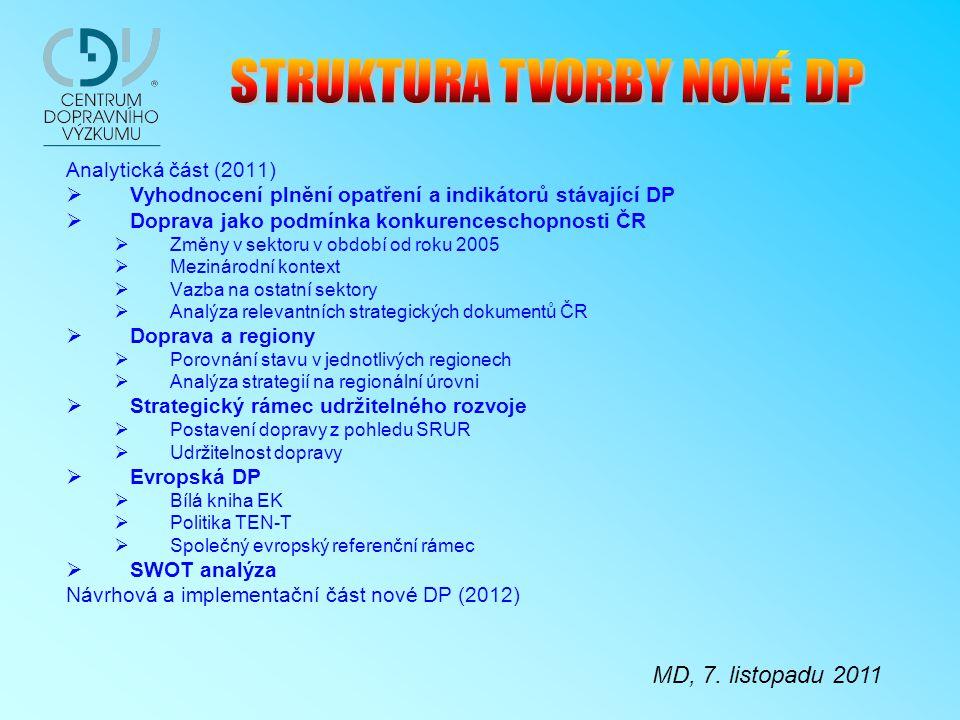 Analytická část (2011)  Vyhodnocení plnění opatření a indikátorů stávající DP  Doprava jako podmínka konkurenceschopnosti ČR  Změny v sektoru v obd