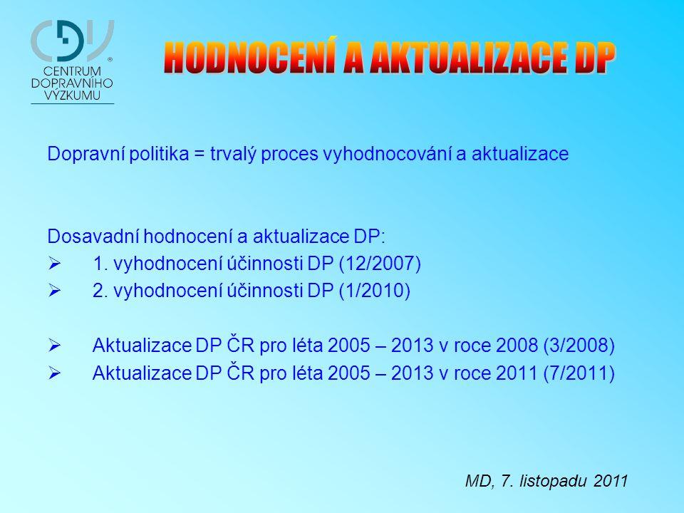 Dopravní politika = trvalý proces vyhodnocování a aktualizace Dosavadní hodnocení a aktualizace DP:  1. vyhodnocení účinnosti DP (12/2007)  2. vyhod