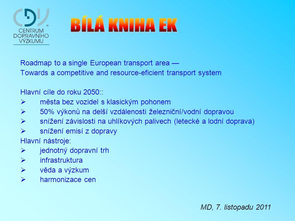 Roadmap to a single European transport area — Towards a competitive and resource-eficient transport system Hlavní cíle do roku 2050::  města bez vozidel s klasickým pohonem  50% výkonů na delší vzdálenosti železniční/vodní dopravou  snížení závislosti na uhlíkových palivech (letecké a lodní doprava)  snížení emisí z dopravy Hlavní nástroje:  jednotný dopravní trh  infrastruktura  věda a výzkum  harmonizace cen MD, 7.