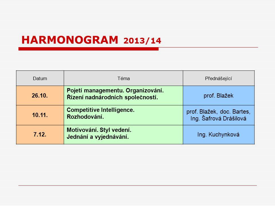 DatumTémaPřednášející 26.10. Pojetí managementu. Organizování. Řízení nadnárodních společností. prof. Blažek 10.11. Competitive Intelligence. Rozhodov