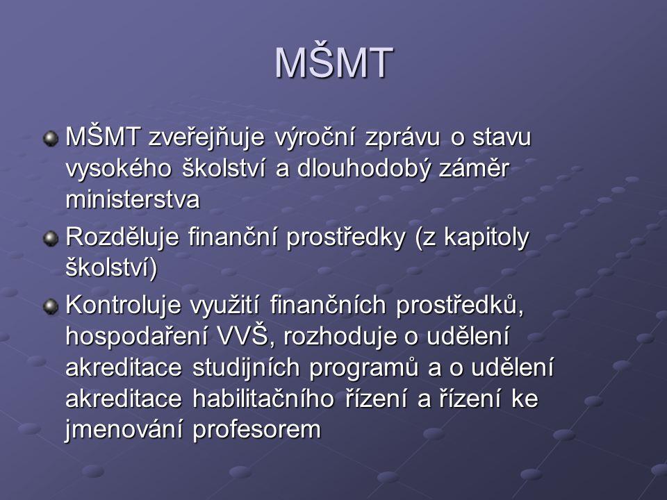 MŠMT MŠMT zveřejňuje výroční zprávu o stavu vysokého školství a dlouhodobý záměr ministerstva Rozděluje finanční prostředky (z kapitoly školství) Kont