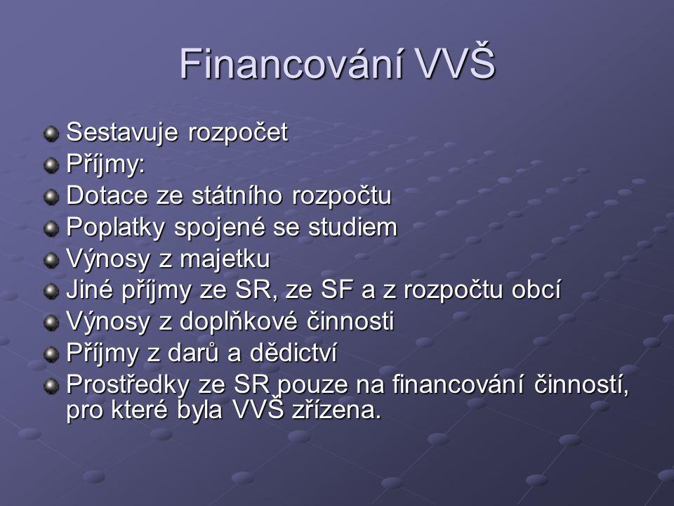 Financování VVŠ Sestavuje rozpočet Příjmy: Dotace ze státního rozpočtu Poplatky spojené se studiem Výnosy z majetku Jiné příjmy ze SR, ze SF a z rozpo